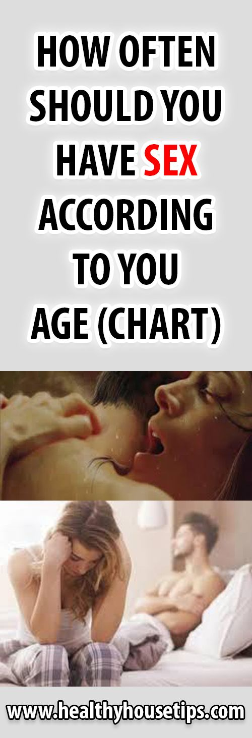 HOW OFTEN SHOULD YOU HAVE SEX ACCORDING TO YOU AGE (CHART)