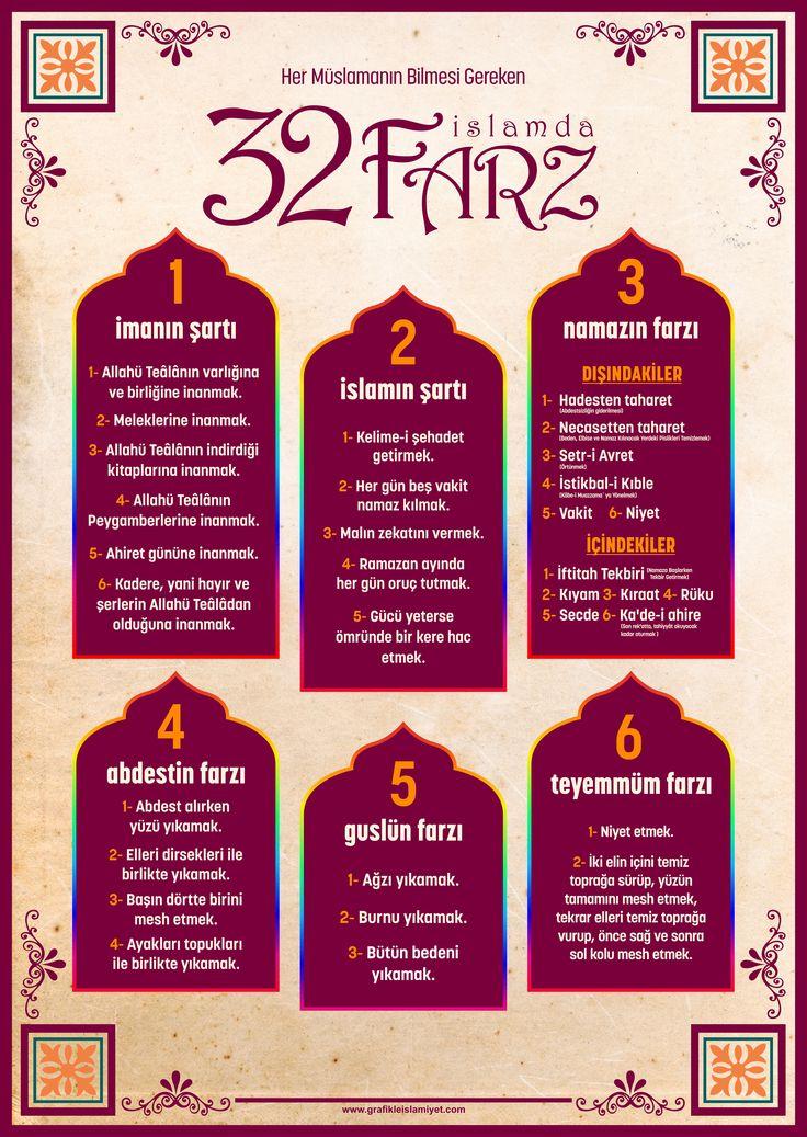 İslamda 32 Farz - her müslümanın bilmesi gereken 32 farz