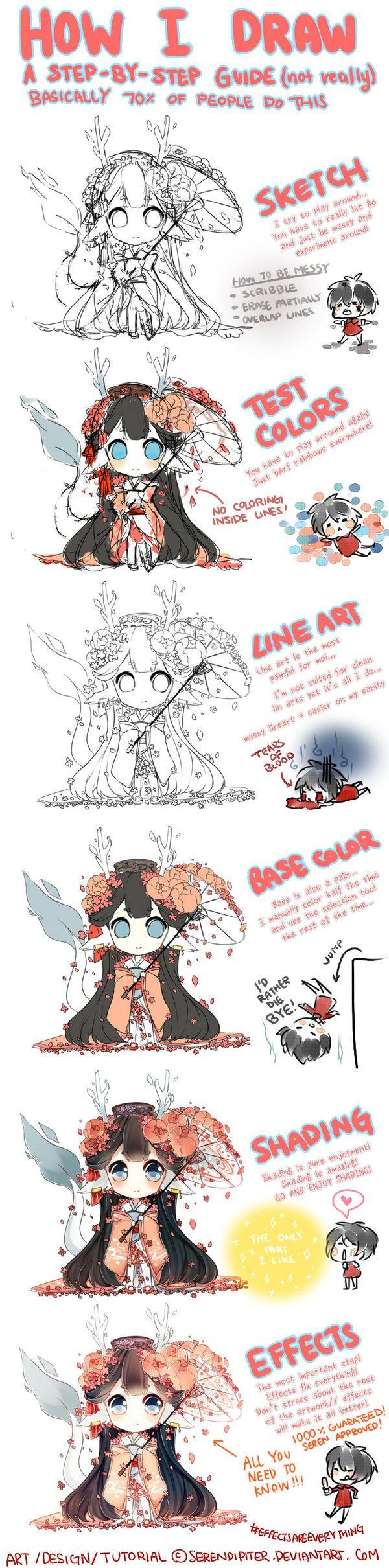 How I draw by Staccatos.deviantart.com on @DeviantArt