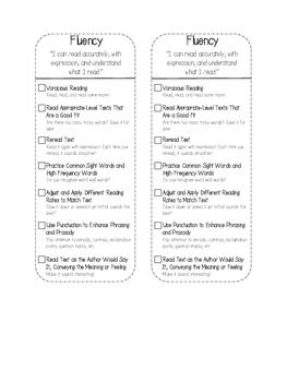 CAFE READING STRATEGY BOOKMARKS - TeachersPayTeachers.com