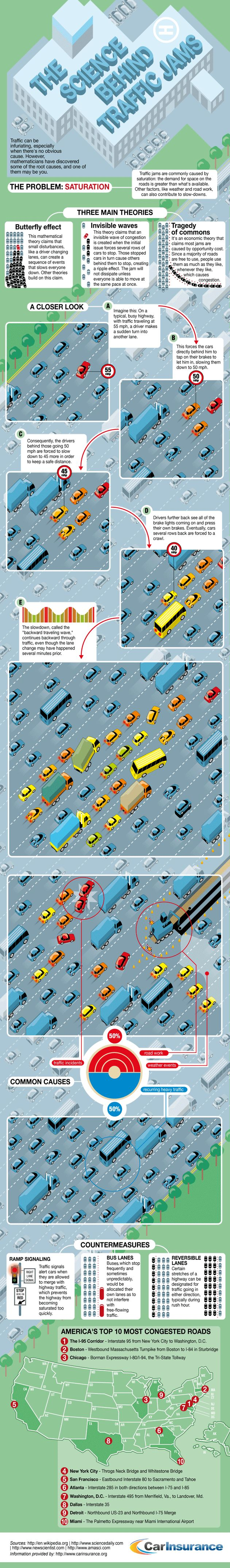 Best 25 Transportation engineering ideas on Pinterest