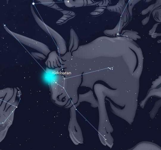 Toro | Astrologia Archetipica Sistemica