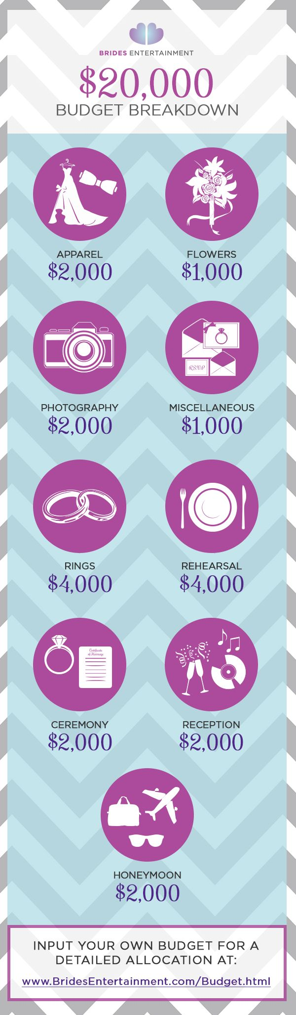 Wedding On A Budget Use The Brides Entertainment Tool You Put Your Total