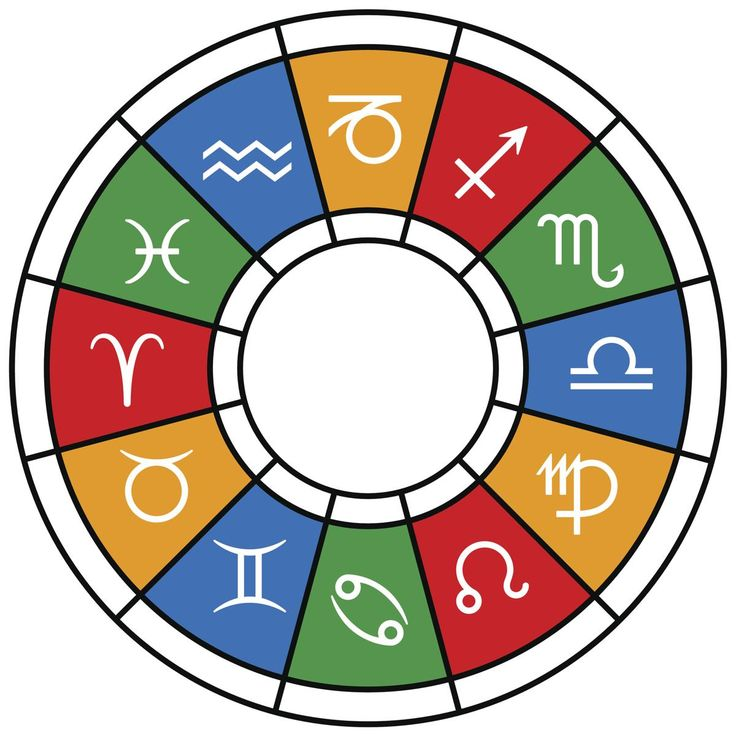 The Western and Chinese Zodiac Sign Compatibility Chart | Zodiac signs compatibility chart ...