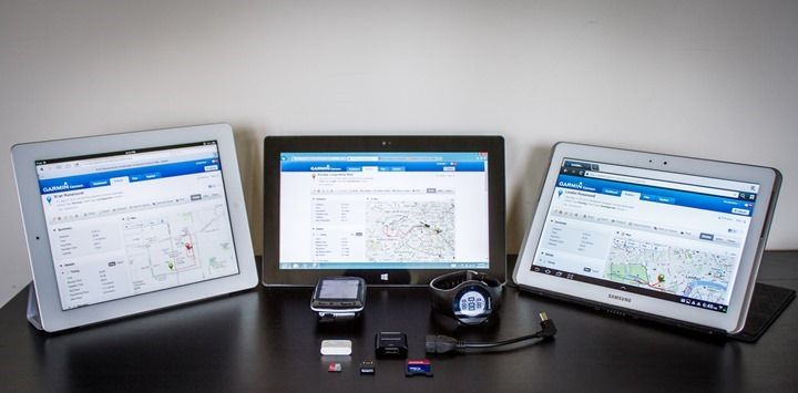 A complete step by step tutorial to downloading from your Garmin to Android, iPad, iPhone, iPod, and Windows Surface.