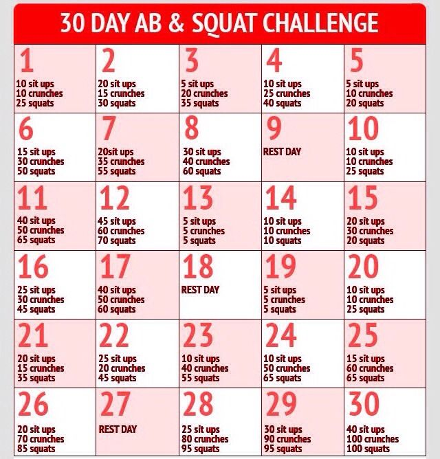 glutes and abs challenge - Google Search