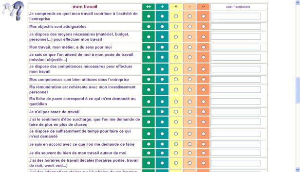 Modele Du Stress De Karasek Questionnaire Psychologue Du Travail Psychologue Du Travail Coaching Professionnel Etude De Marche