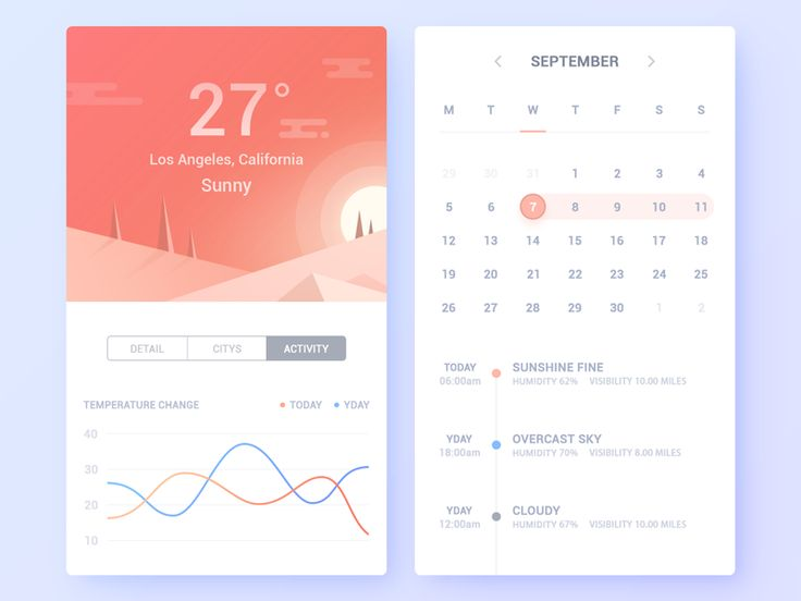 Weather App by Nicholas ZhaoFour