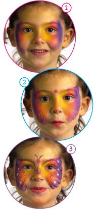 Butterfly Face Painting Application craft for kids