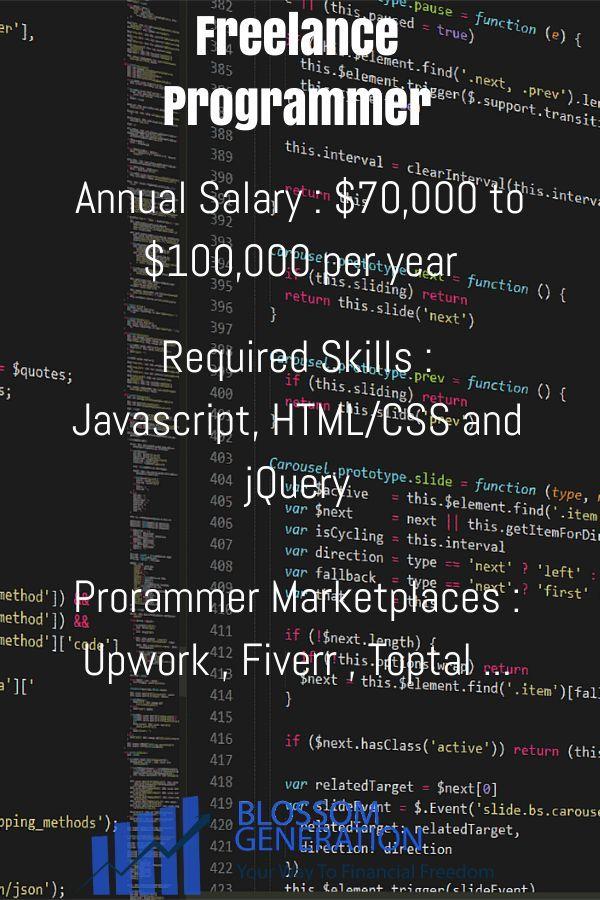 Freelance Programmer Freelancing Jobs Programmer Freelance