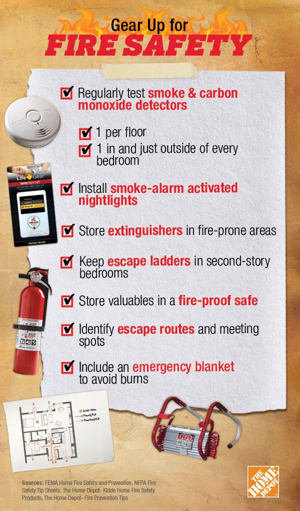 23 best home safety and security images on pinterest technology fire safety gear checklist firesafety via home depot sciox Choice Image