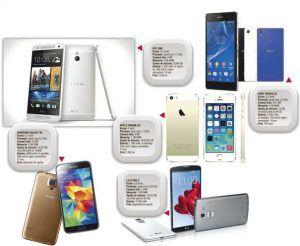 Fiecare dintre noi ne-am dori sa putem sa avem parte de cele mai performante telefoane, pe care sa le putem folosi si exploata la maxim, fara ca ele sa intampine anumite probleme de functionare. http://www.destinatiidevacanta.ro/care-sunt-cele-mai-cunoscute-branduri-de-telefoane-mobile