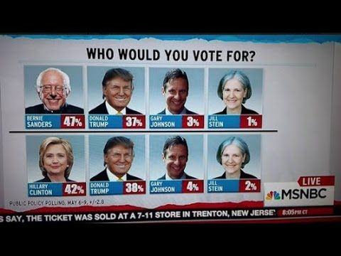 Clinton CLEARED by FBI TWICE Pre Election Results 2016 Trump Hillary Clinton Live CNN Breaking news
