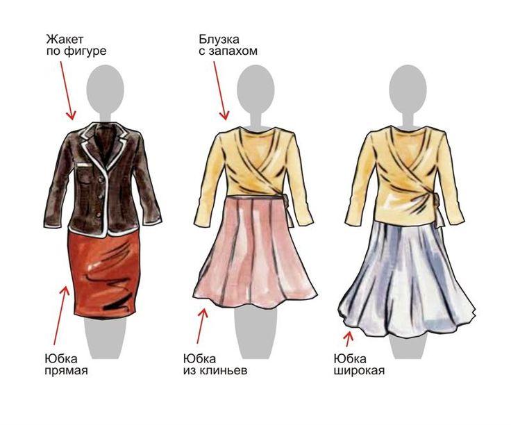 Какие брюки для фигуры песочные часы