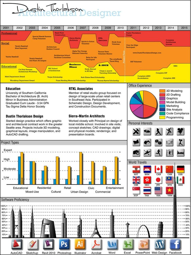 1179 best Infographic Resumes images on Pinterest Architecture - infographic resume