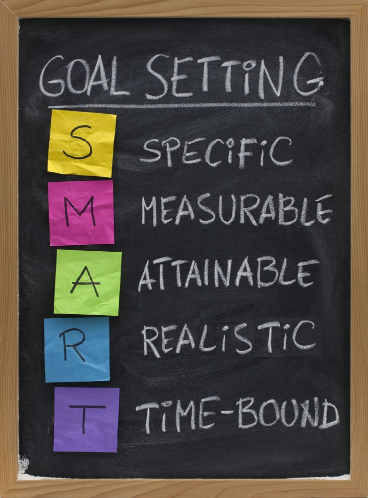 You Can Achieve Your Fitness Goals, You Just Need a Plan!