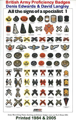 17 Best Images About Insignes On Pinterest Luftwaffe