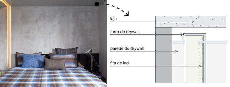 """Cabeceira e sanca são de drywall neste quarto de casal (25 m2). Aparafusadas na parede de alvenaria e na laje, as chapas do material desenharam sancas, que ganharam fitas de led no interior para que pareçam verdadeiros rasgos iluminados. Depois de regularizada, a superfície ganhou revestimento de cimento polimérico (espécie de massa feita com cimento e aditivos)...""""  Tudo isso em 1 dia de serviço."""