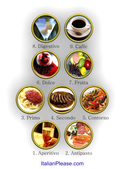 Italian Food Recipes Authentic