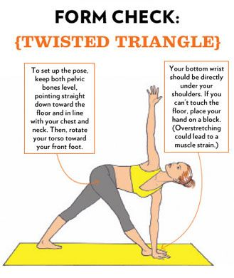 17 best images about si joint pain on pinterest  back
