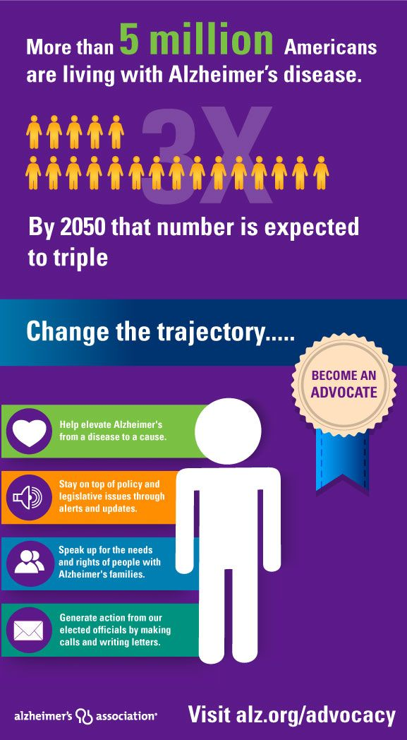Unless we take action today the number of people living with Alzheimer's disease in the U.S. could triple by 2050. www.alz.org/advocacy