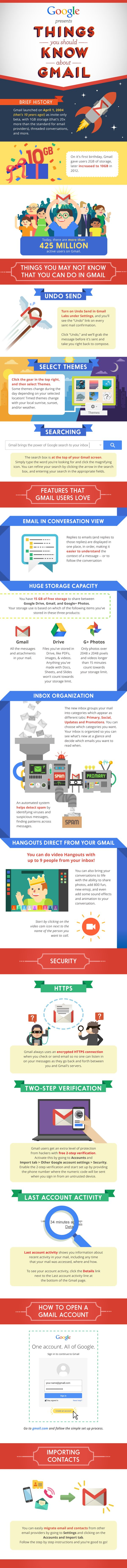 Things you should Know about Gmail #infographic  http://www.wonderoftech.com/gmail-infographic/