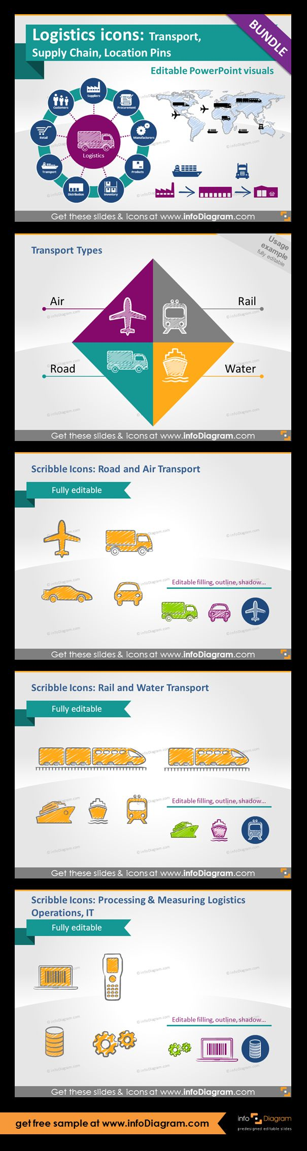 Logistics scribble symbols: road and air transport, rail and water transport means, processing and measuring logistics, operations and IT. Transport types example.