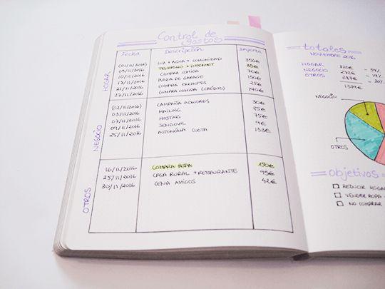 El Bullet Journal y tu control de gastos (con imprimibles!)