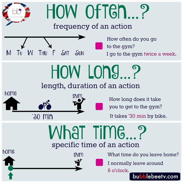 the use of how often, how long, what time, Learn English with BubbleBee TV | Follow us for your Daily Bits of English