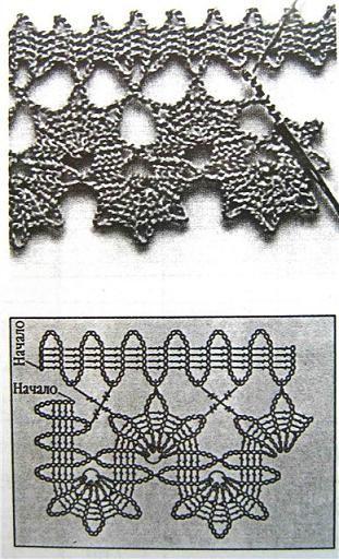 koronka brugijska - szydełko // crochet border