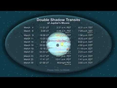 Jupiter, its moons and moon shadows. Stargazing for March 2016