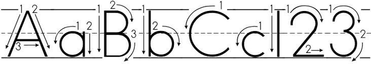 Apprendre à écrire en maternelle police apprentissage de l'écriture aide au tracé lettres chiffres nombres mots majuscules minuscules