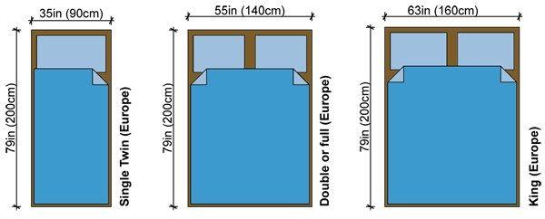 Http Www Todayprogram Org European Bed Sizes Html Bed