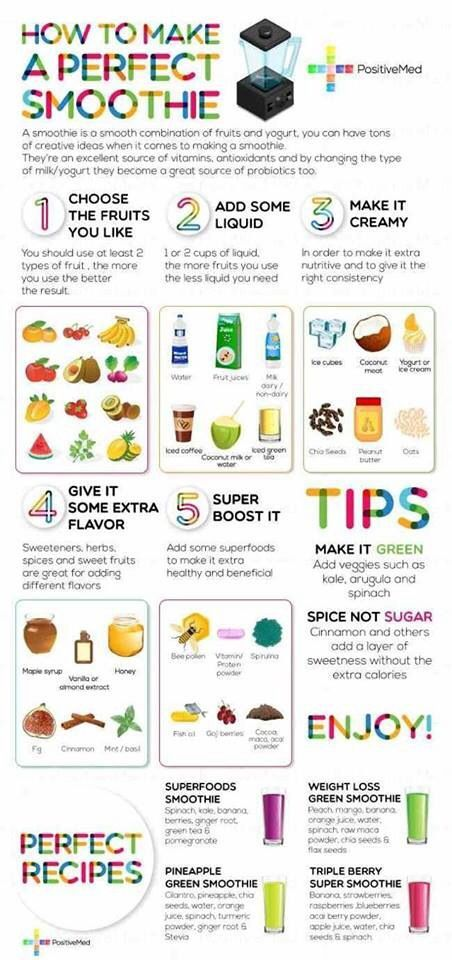 Healthy smoothie tips. #smoothie