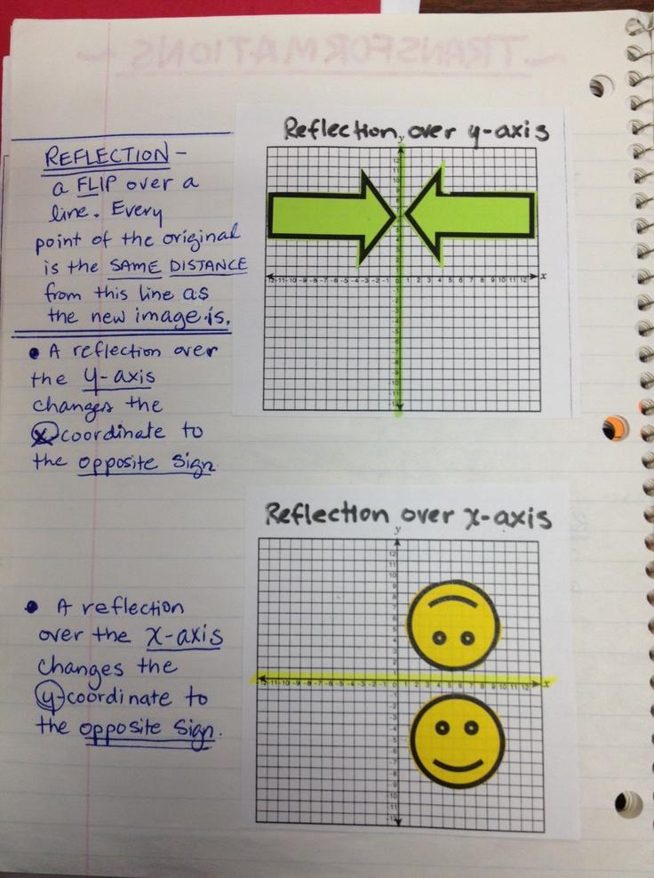 1060 best Matematika images on Pinterest | High school maths ...
