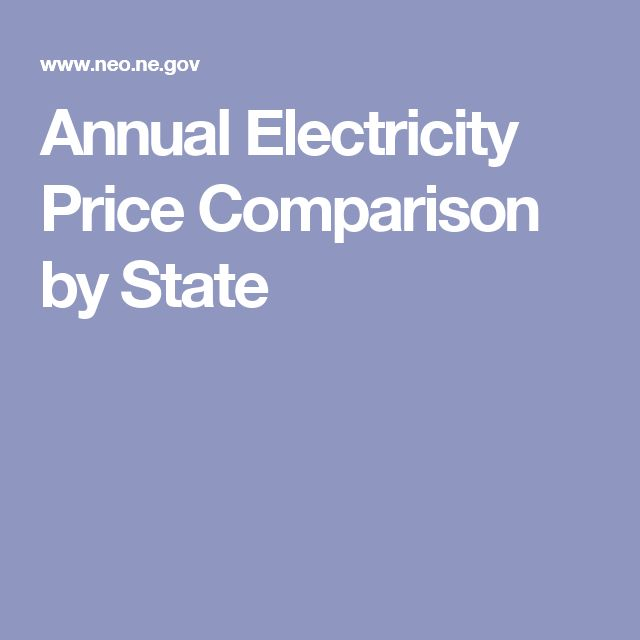 Annual Electricity Price Comparison by State