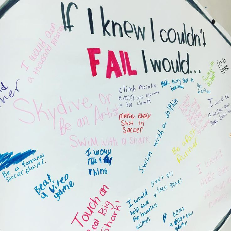 "Having students write what they would do if they ""knew they wouldn't fail"" helps them identify potential goals. This activity would be a great opener at the beginning of the year not only to get to know the students, but also is a great introduction to a discussion on class, life, and fun goals; as well as coming up with ideas to prevent failure."