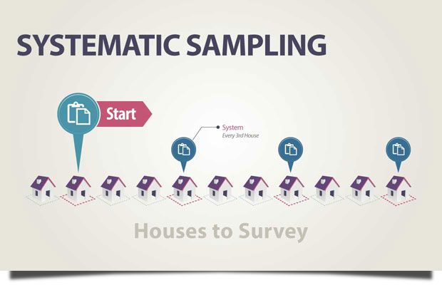systematic-sample