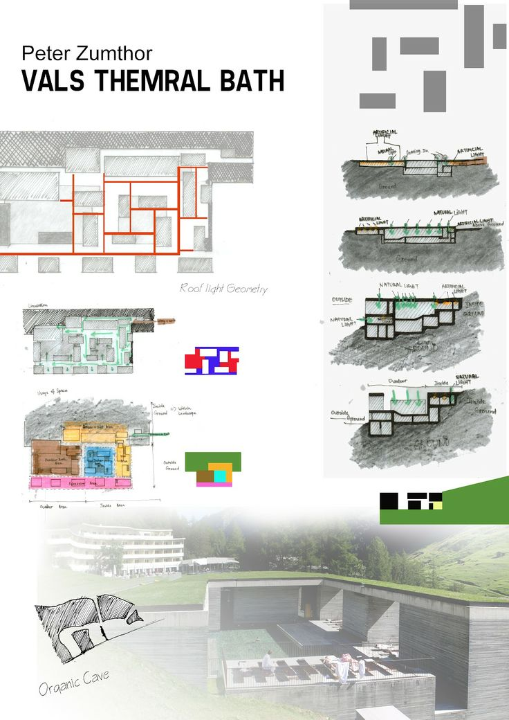 35 best peter zumthor thermal baths vals images on for Design hotel vals