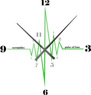 68 best wall clock images on Pinterest Wall dcor Clock wall