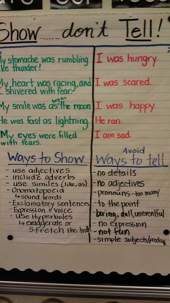 Show don't tell anchor chart -some spelling errors on this chart to check first. (picture only)                                                                                                                                                                                 More