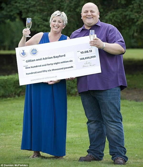 Euro Lottery Winners Receiving Over 40 Begging Letters a Week