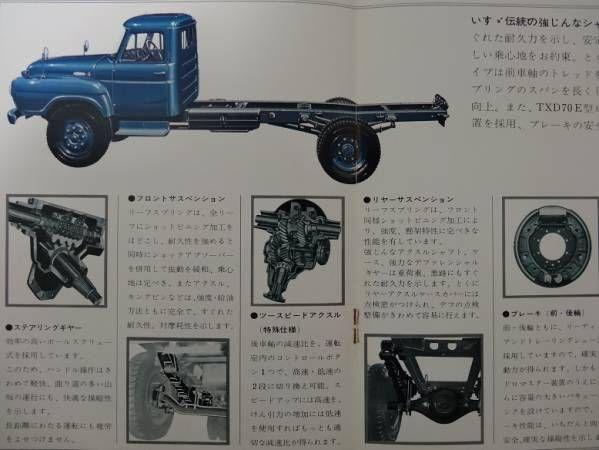 いすゞTX ディーゼルトラック カタログ 昭和40年2月の3番目の画像