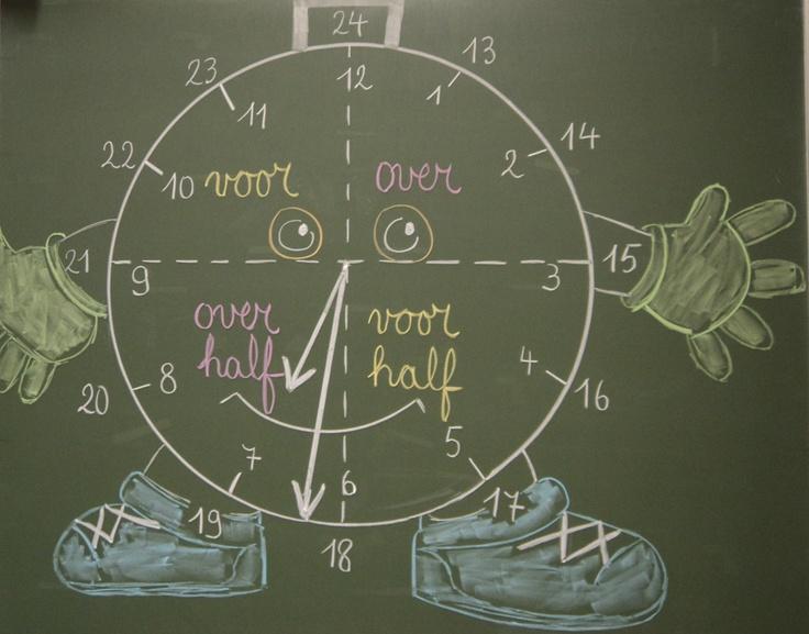 Klokkijken is niet altijd makkelijk...!