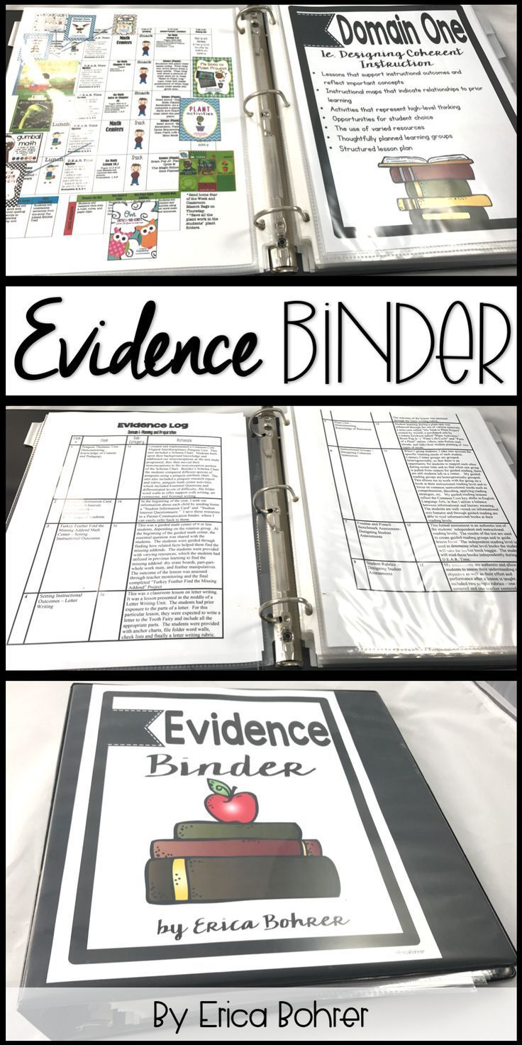 Teacher Evaluation Evidence Binder:  This over 100 page download contains an evidence binder cover, two different sized binder tabs, dividers for each of the four domains, dividers for each of the sub-categories, evidence logs, sample evidence logs, and s