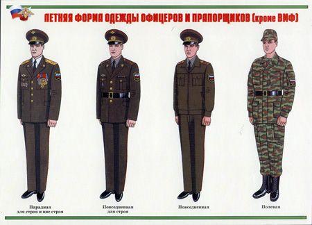 Как менялась военная форма в современной России: вопросы и ответы | Армия | Общество | Аргументы и Факты
