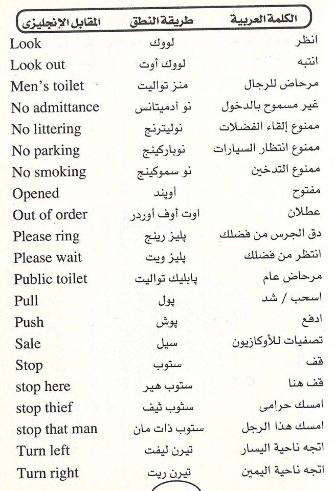 حفظ الكلمات باللغة الانجليزية English Language Learning Grammar English Vocabulary Words Learn English Vocabulary