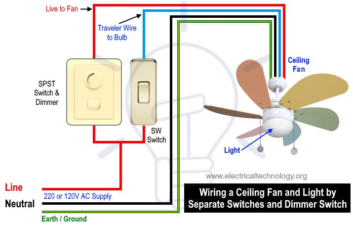 Ceiling Fan Connection Without Regulator