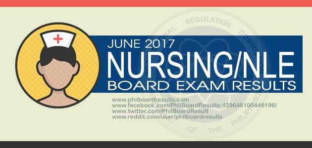 reseach about nursing board exam Evaluation of qualitative research studies but also an examination of the more complex question of what meaning can oiler-boyd c nursing research.
