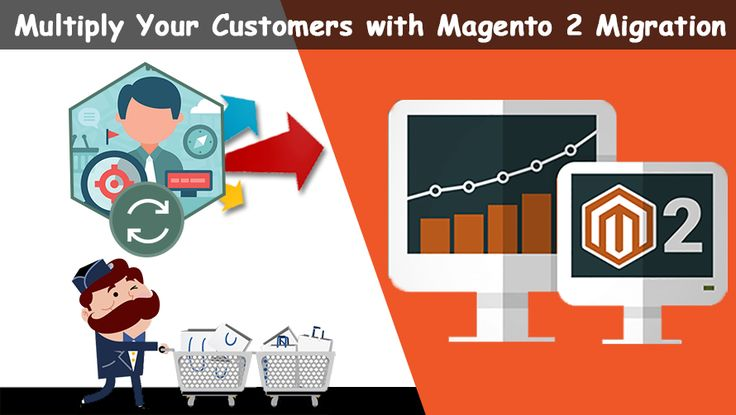 Migrate your #Magento #ecommerce store